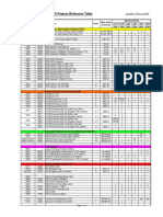 System_z9_and_zSeries_IO_Feature_Reference_Table.pdf