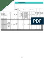 Raport Evaluare INDIVIDUAL 112 Finantate Ses.01.2012 -