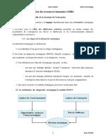 1.7- La Démarche Et Outils de La Stratégie de L_entreprise