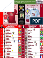 Premier League week 14 191201 17.30 Manchester United - Aston Villa 2-2