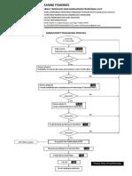 Marfish Manuscript Publishing Process