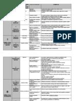Matriz Estrategias DUA.docx