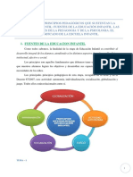 TEMA - 1. PRINCIPIOS PEDAGOGICOS EDUCACION INFANTIL.docx