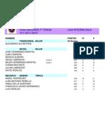 PUNTUACIONES 7º TIRADA 19-20_11_10