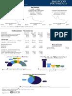 Infografía Ecuador Instituciones Financieras Octubre 2019