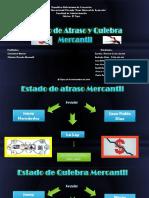 ATRASO Y QUIEBRA 1.pptx
