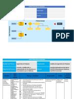 M_Caracterización de Procesos_Ingenieria de Producto