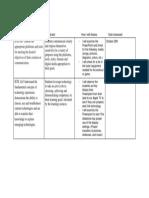 iste checklist for powerpoint