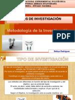 Tipos de Investigacion Expocision 2018