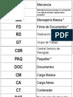 M02 PR 01 Fichas Conceptos y Definiciones
