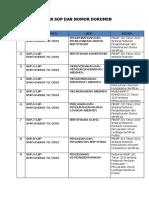 23.  DAFTAR SOP.pdf