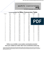 Kilometers to Miles Conversion Table
