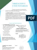 Factorizacion y Productos Notables Infografia