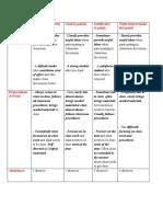 Participation rubrics.pdf
