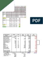 Costos de Producción MANDARINA 2019