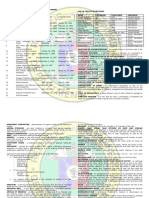 Pd 856 Sanitation Code of Philippines