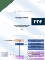 Mapa Conceptual Del Sistema de Financiero Colombiano