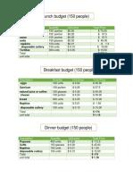 Presupuesto de Ingles