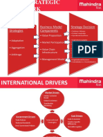 294953120-Mahindra-Global-Strategy.pptx