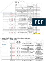 SUMMARY%20ON%20PROJECT-BASED%20EMPLOYMENT%20AGREEMENT%202019.xlsx