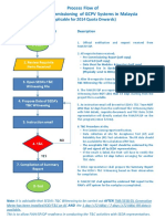 150211_Process Flow of T&C of GCPV in Malaysia.pdf
