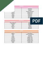 PHA6111LEC - Drug Categories Reviewer