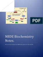 Biochemistry Notes Nbde