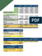 SBI Bank Gap Analysis.xlsx