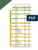 200702_Productos_hogar_16lineas.pdf