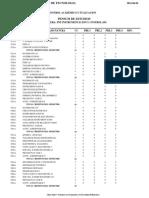 matriz_tsu_instrumentacion_y_control.pdf