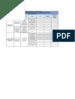 2.Fase Planeacion Seguridad de Bases de Datos 2010635