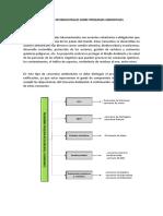 Convenios Internacionales Sobre Problemas Ambientales
