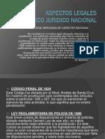 ASPECTOS LEGALES POWER POINT.pptx