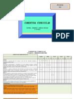 Cobertura Objetivos de Aprendizaje 1° a 6° básico