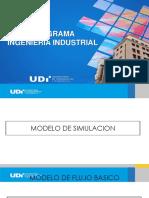 2.Modelo de Simulacion 2