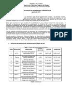 Reporte Calidad Aire Agosto 2019 Mensual
