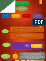 causas -L.cadera [Autoguardado].pptx