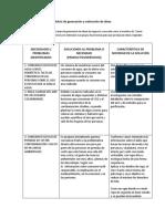Matriz de Generación y Valoración de Ideas (1)