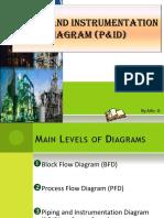 PDF P&ID.ppt