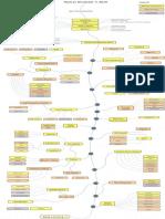 Node.js Developer Roadmap