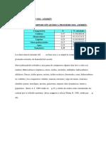 Caracterización Del Aserrín Finalfinal (2)