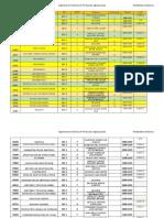 Oferta Distancia 6-07-2019