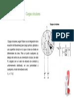 carga circular.pptx
