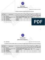 Cut Off Marks for Various Categories of Posts CEN 02 2019