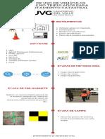 Guia de Uso de Vehiculos Aereos No Tripulados Para Levantamiento Catastral