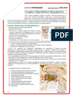 39. Physiologie Du Complexe Hypothalamo-Hypophysaire