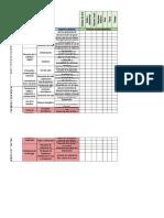 Matriz de Impactos Ambientales Método Conesa