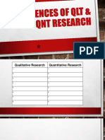 Differences of QLT and QNT Research