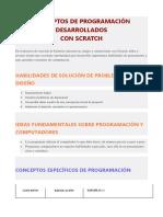 CONCEPTOS DE PROGRAMACIÓN DESARROLLADOS.docx