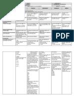 DLL_MATHEMATICS 5_Q2_Week 1.docx
